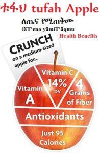 Health Benefits Of An Apple-ፖም