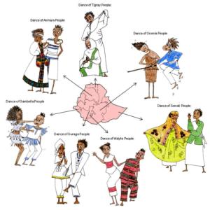 wonderful_people_wonderful_music_ethiopia_dance_videos_dvd