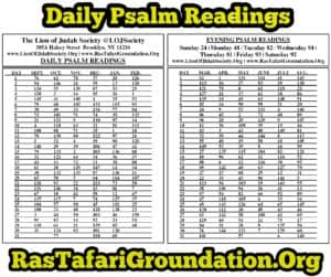 Daily Psalms Reading Schedule