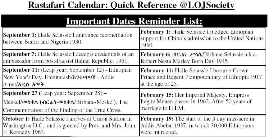 Rastafari Calendar Quick Reference List
