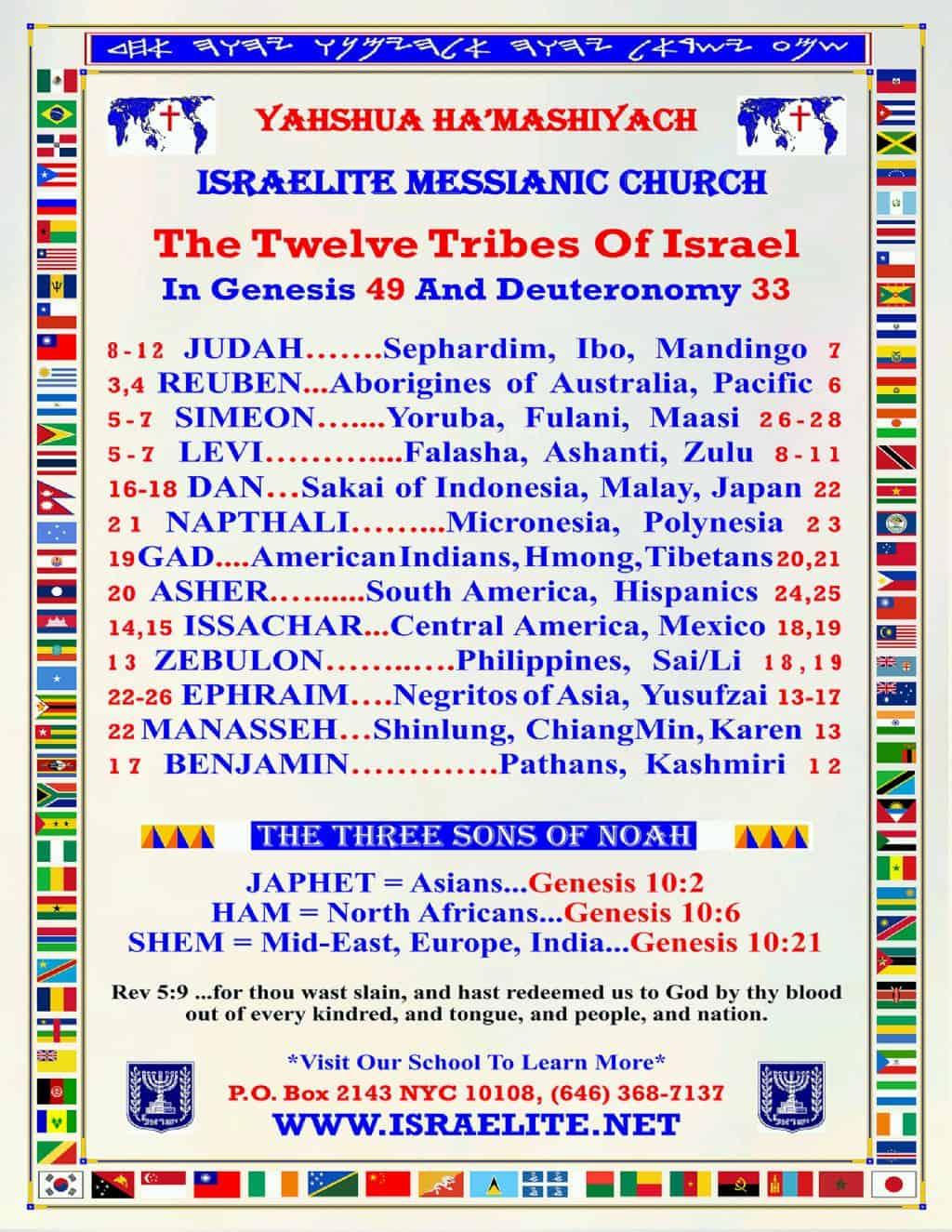 The Twelve Tribes Of Israel Israelite DOT net