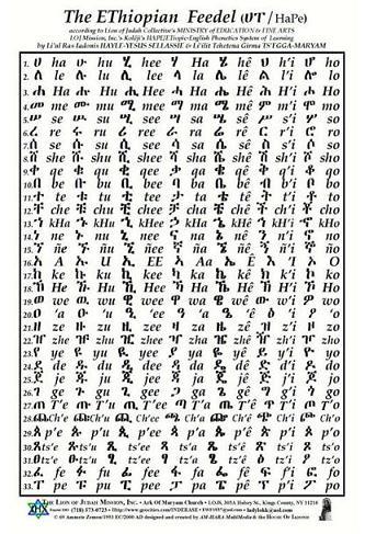 LOJSociety Amharic Feedel AlphaBet Poster