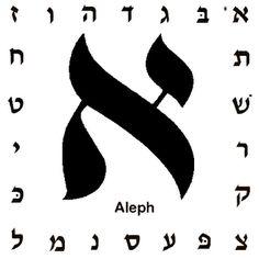 Hebrew Phrases