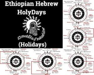 Ethiopian Hebrew HolyDays (Holidays)